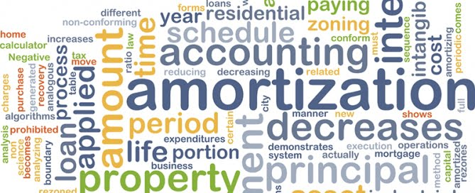 Amortization Word Cloud